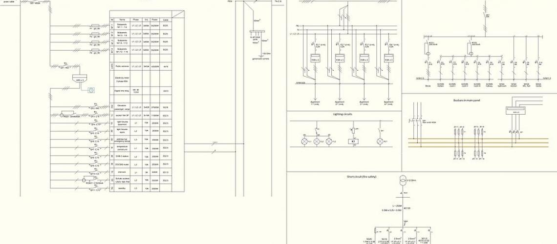 Proyectos Eléctricos de baja tensión