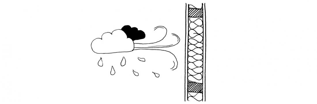 Estanqueïtat a l'aire i Permeabilitat al vapor d'aigua