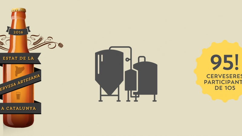 Estudi Cervesa Artesana