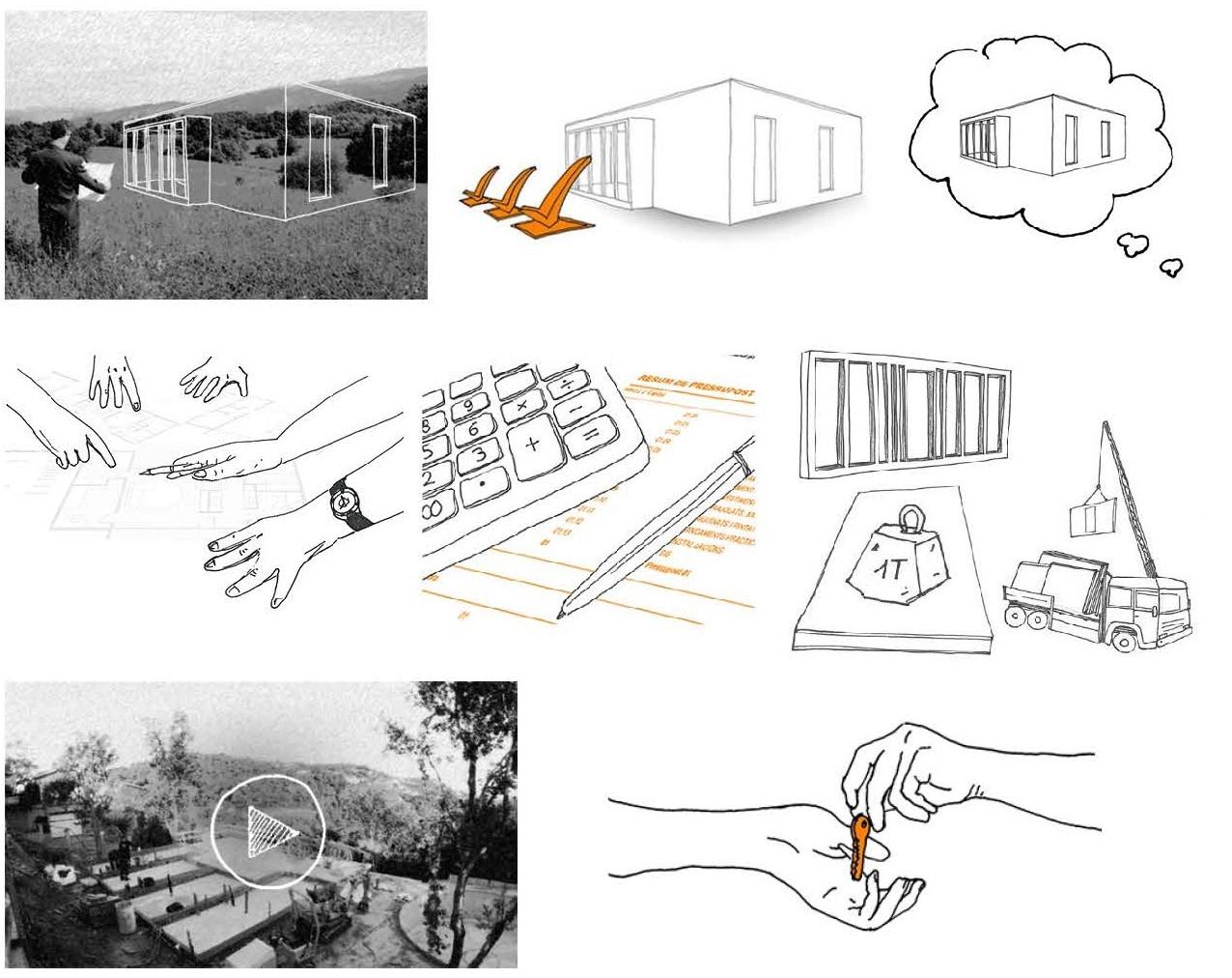 "Genial Houses® Web: Nou apartat ""Servei Integral"" / Nuevo apartado ""Servicio Integral"" / New section ""Full-Service"""